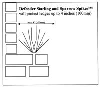 Defender™ Starling Sparrow Spikes